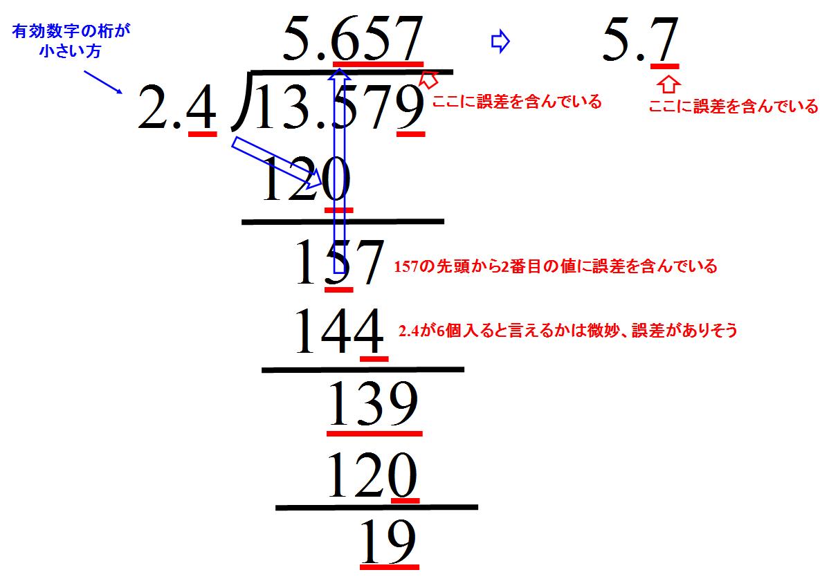 2 有効 桁 数字